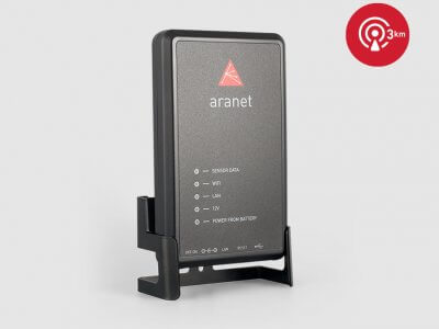 Aranet PRO